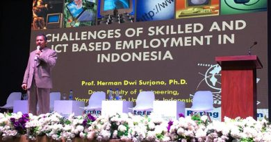 Challenges of Employment in Indonesia